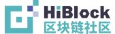 hiblock